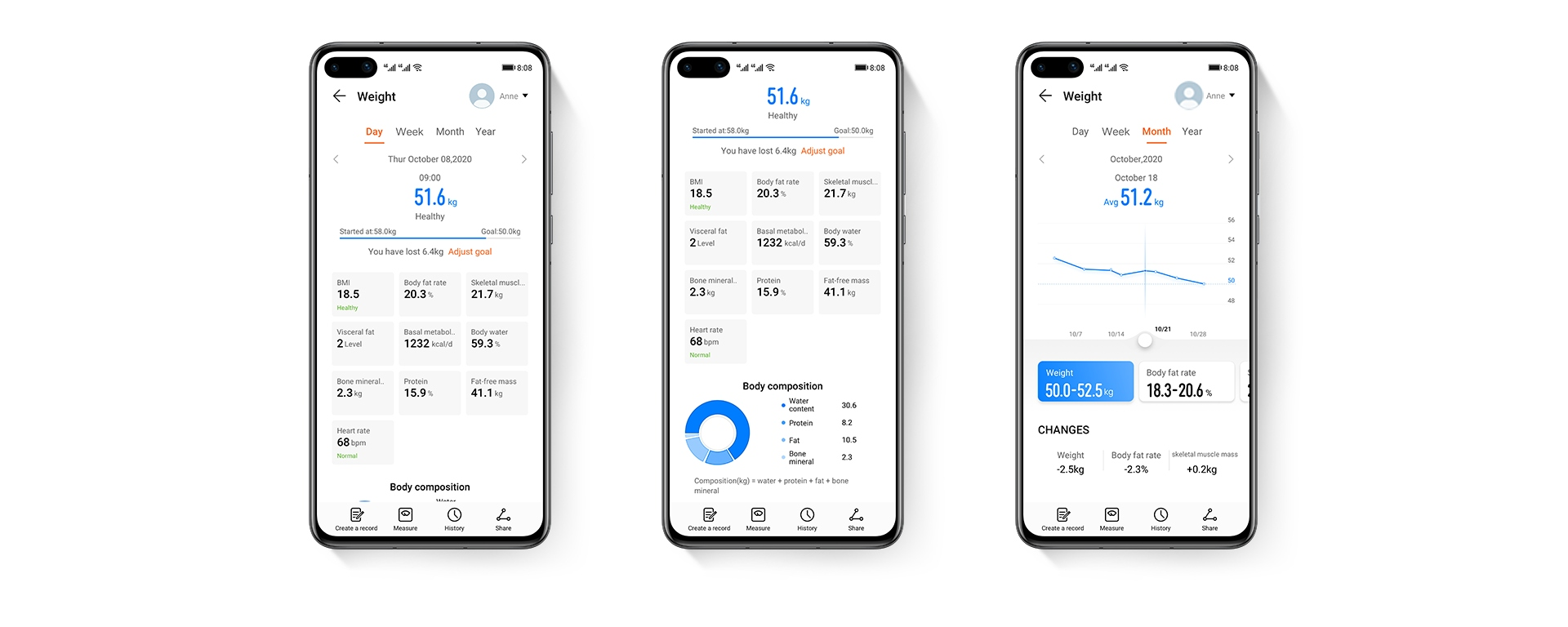 HUAWEI Scale 3 Detailed Body Composition Analysis