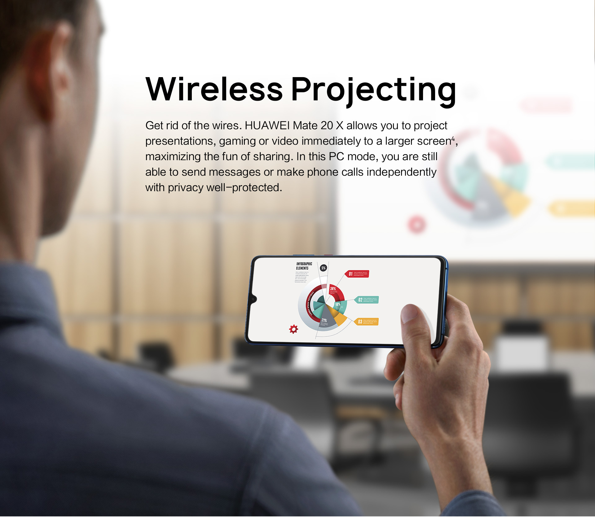 Huawei Mate 20 X Wireless Projection